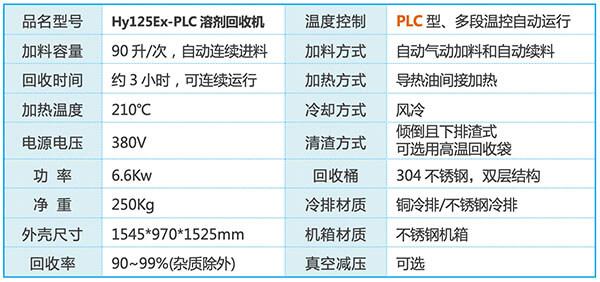 Hy125Ex-PLC全自动风冷式溶剂回收机