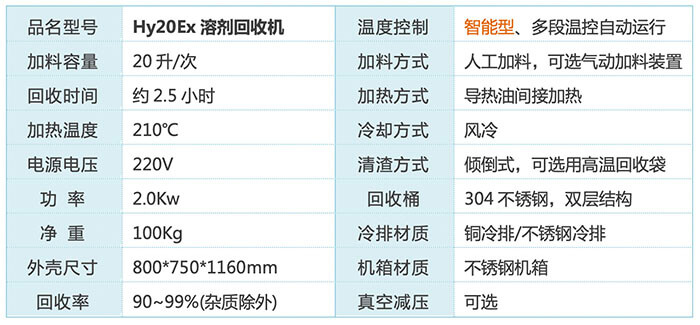 Hy20Ex溶剂回收机装置