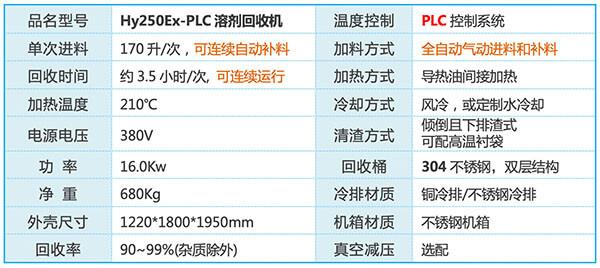 Hy250Ex-PLC全自动连续型溶剂回收系统