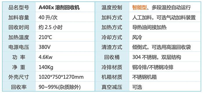 Hy40Ex溶剂蒸馏回收装置