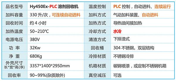 Hy450Ex-PLC溶剂回收设备