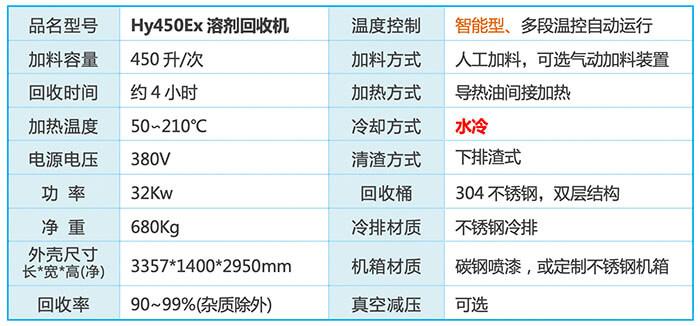 Hy450Ex防爆溶剂回收系统